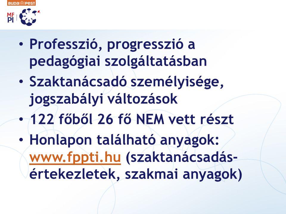 Professzió, progresszió a pedagógiai szolgáltatásban