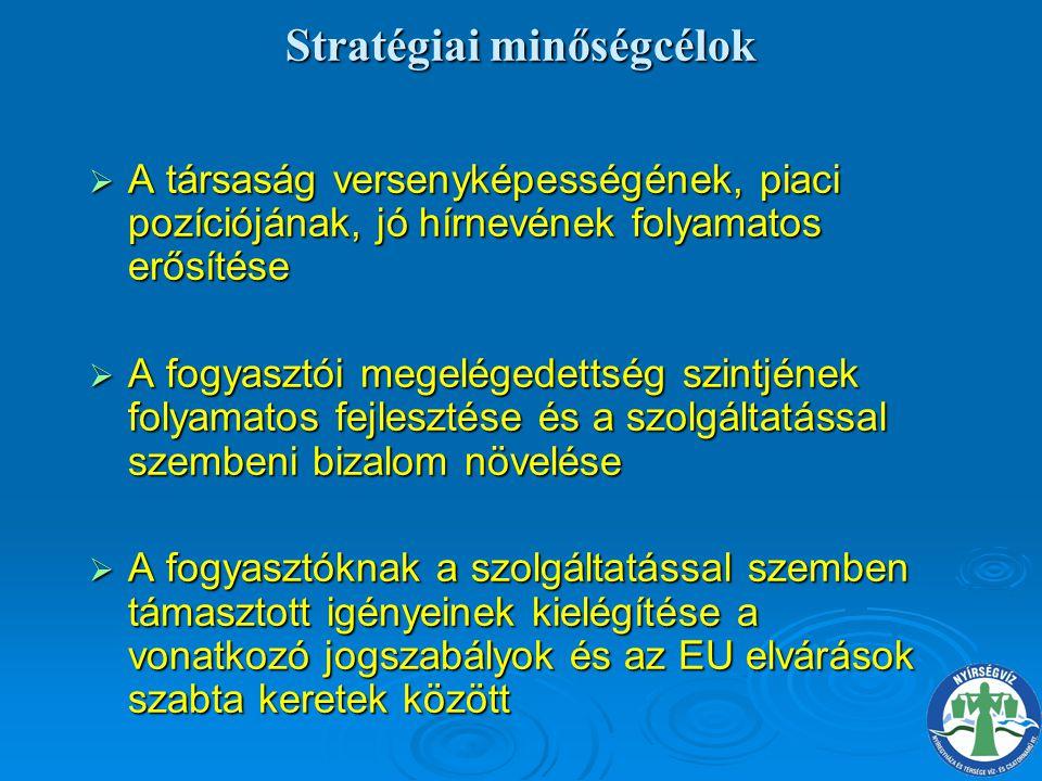 Stratégiai minőségcélok