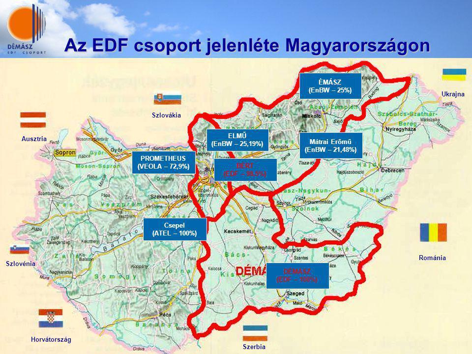Az EDF csoport jelenléte Magyarországon