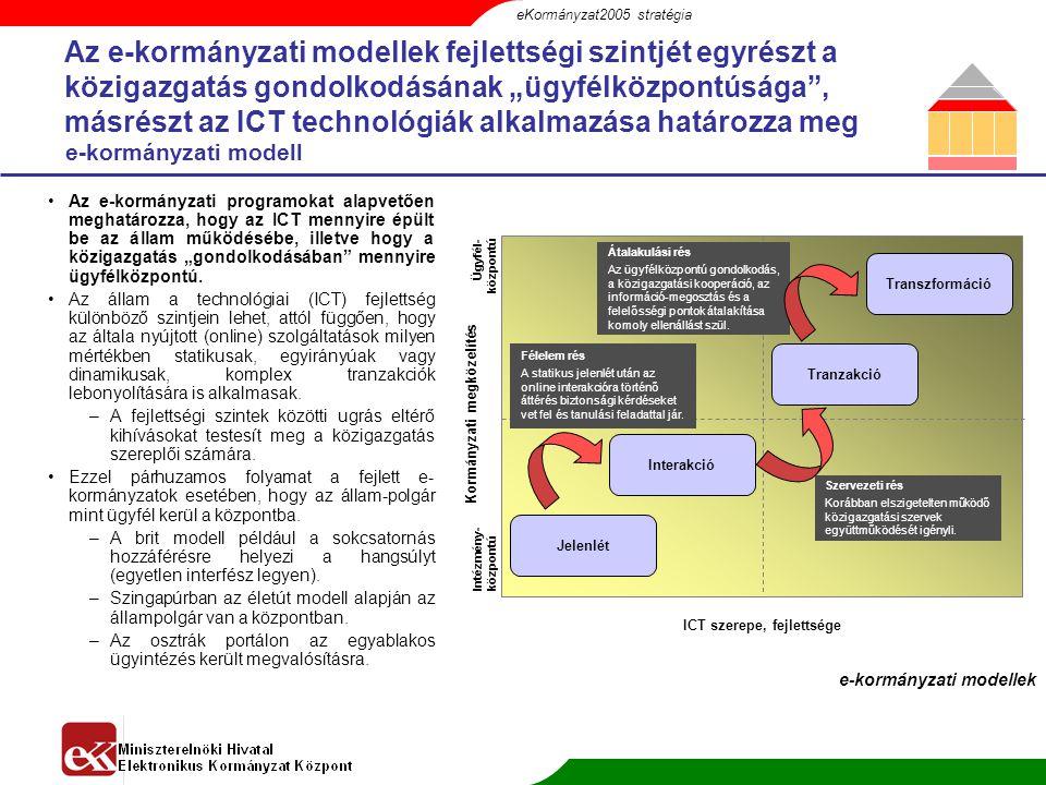 ICT szerepe, fejlettsége Kormányzati megközelítés