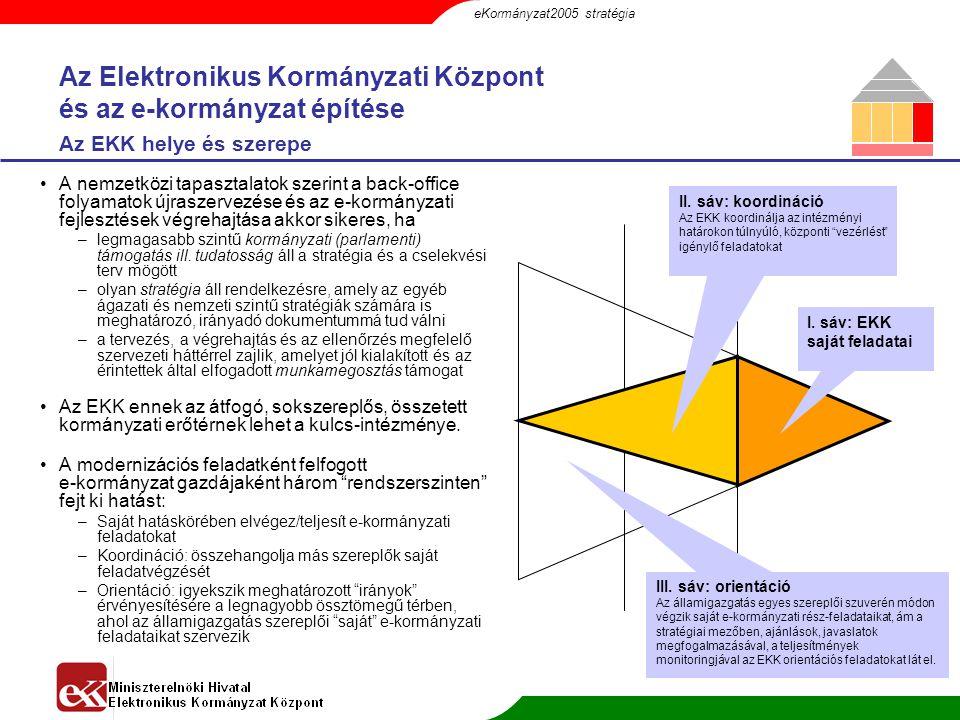 Az Elektronikus Kormányzati Központ és az e-kormányzat építése