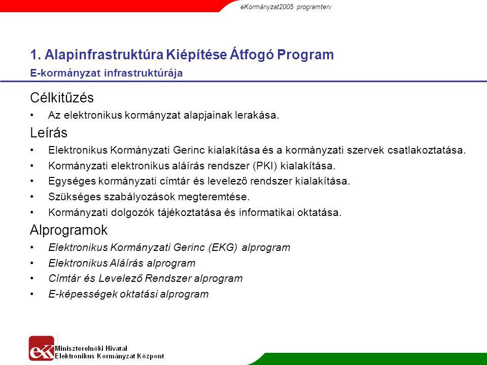 1. Alapinfrastruktúra Kiépítése Átfogó Program