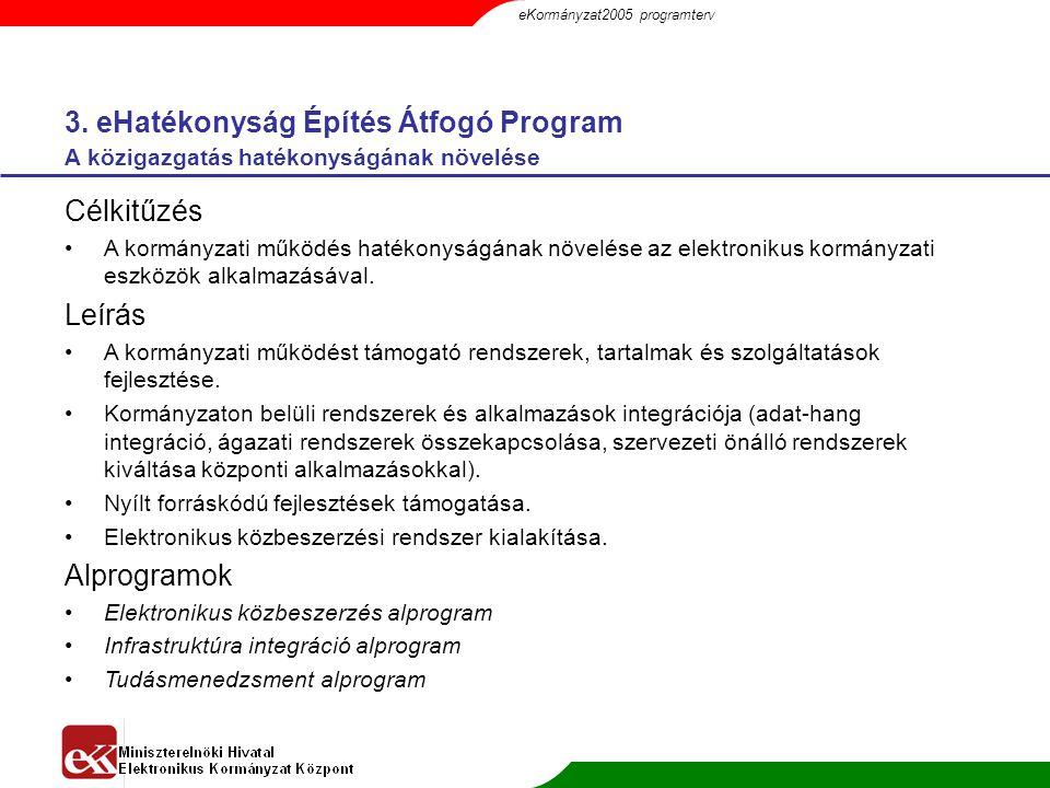 3. eHatékonyság Építés Átfogó Program