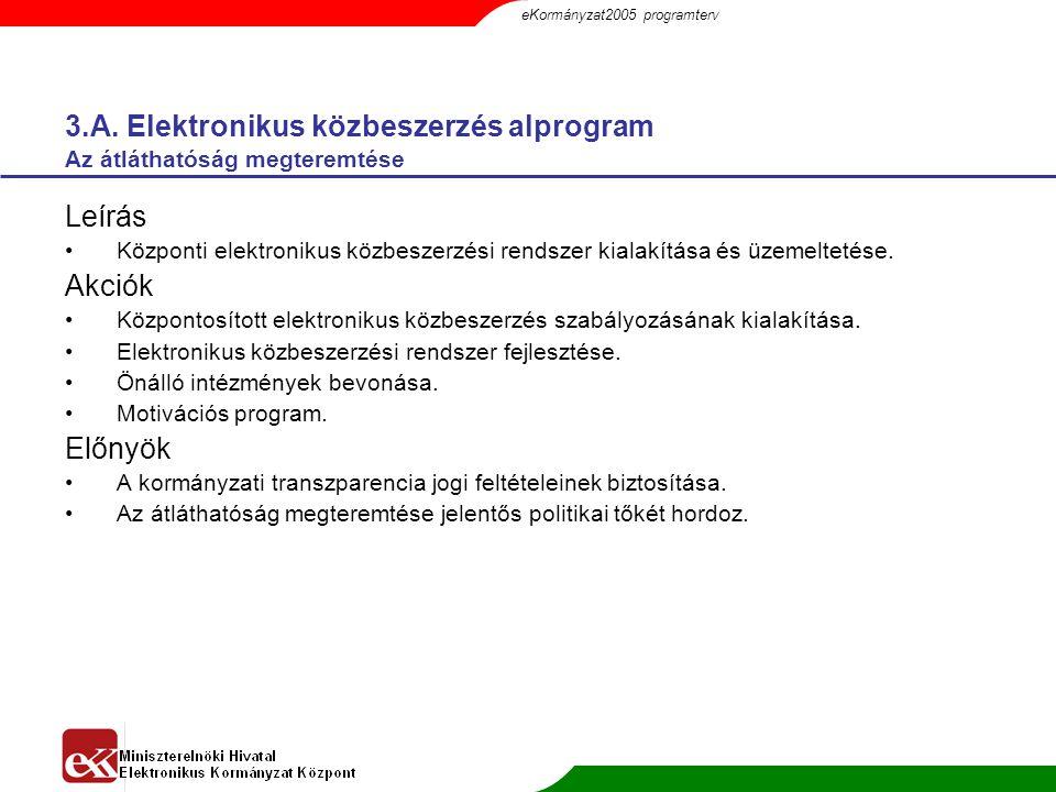 3.A. Elektronikus közbeszerzés alprogram