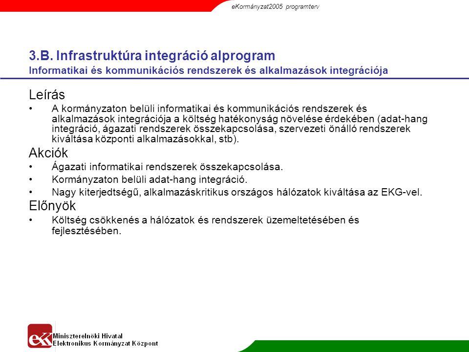 3.B. Infrastruktúra integráció alprogram