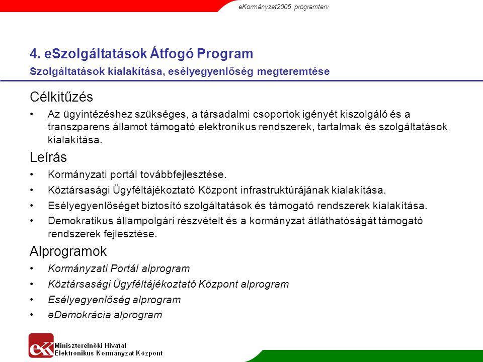 4. eSzolgáltatások Átfogó Program