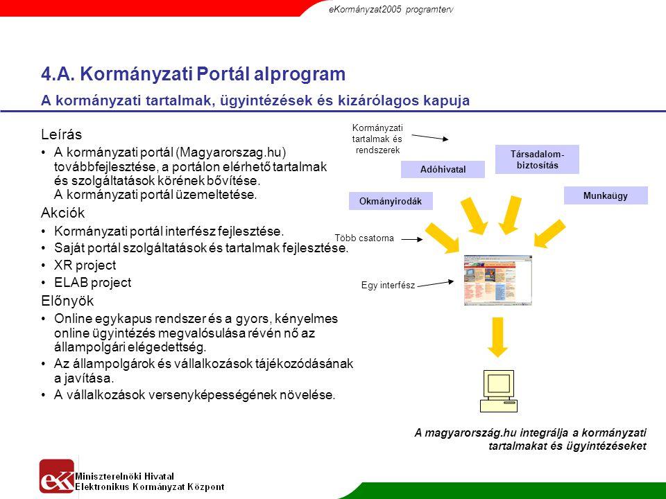 4.A. Kormányzati Portál alprogram