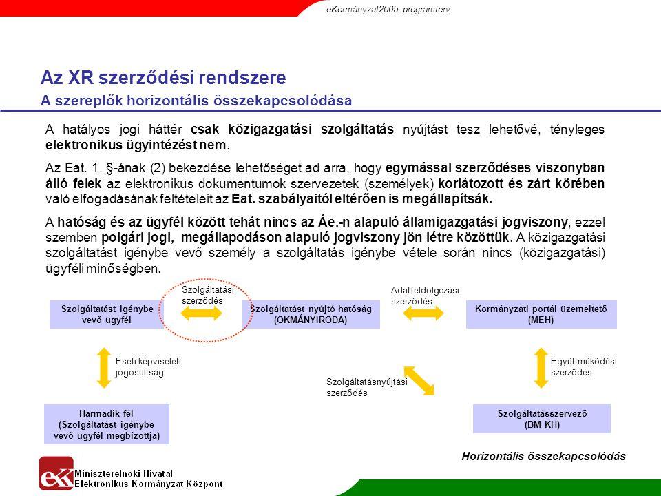 Az XR szerződési rendszere