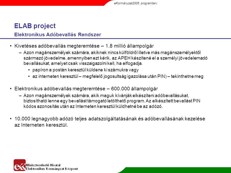 ELAB project Elektronikus Adóbevallás Rendszer