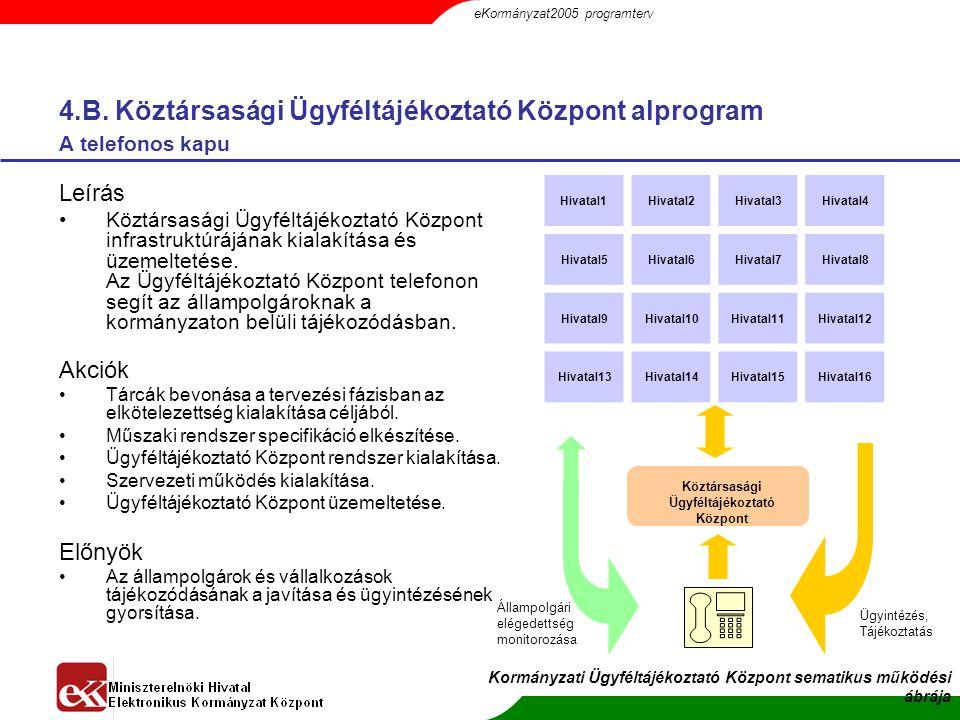 4.B. Köztársasági Ügyféltájékoztató Központ alprogram