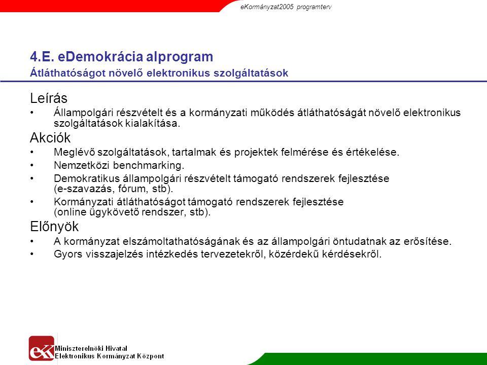 4.E. eDemokrácia alprogram