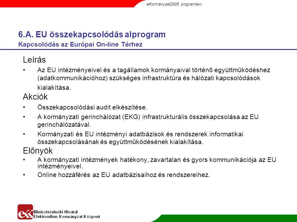 6.A. EU összekapcsolódás alprogram