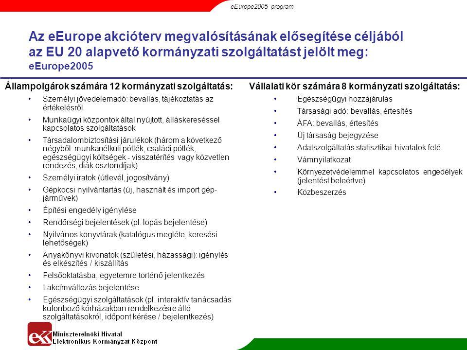 eEurope2005 program Az eEurope akcióterv megvalósításának elősegítése céljából az EU 20 alapvető kormányzati szolgáltatást jelölt meg: eEurope2005.