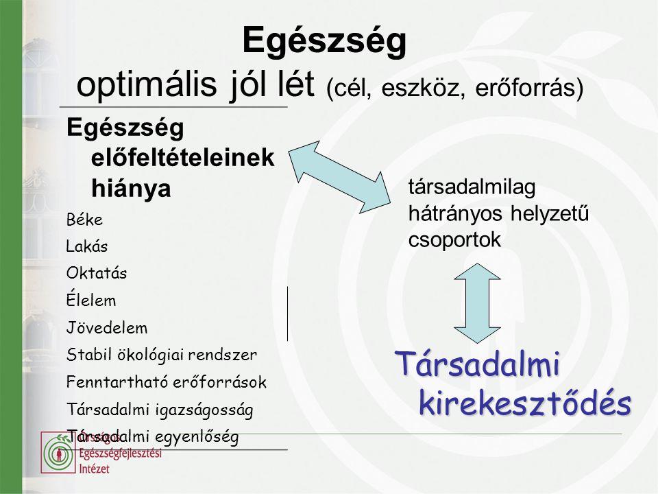 Egészség optimális jól lét (cél, eszköz, erőforrás)