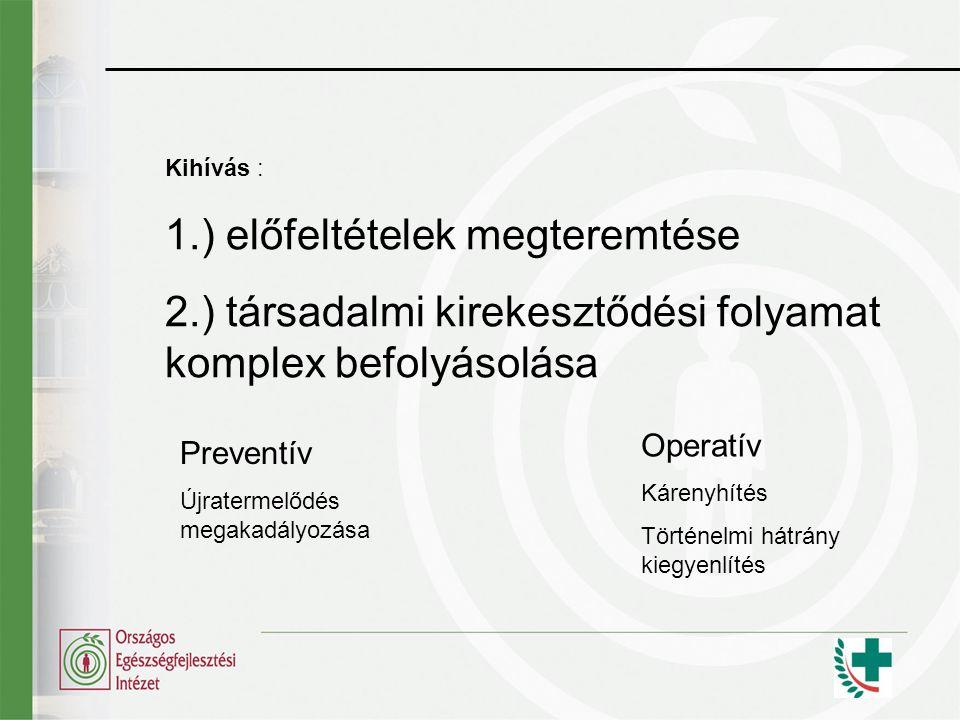 1.) előfeltételek megteremtése