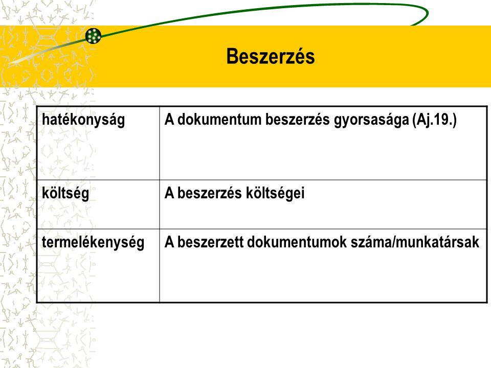 Beszerzés hatékonyság A dokumentum beszerzés gyorsasága (Aj.19.)