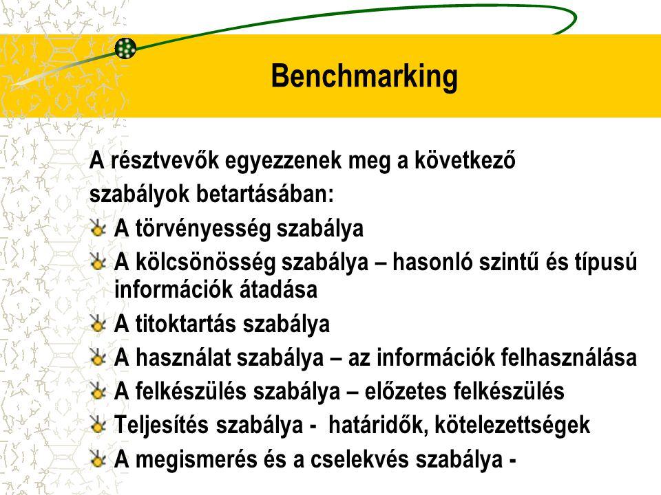 Benchmarking A résztvevők egyezzenek meg a következő
