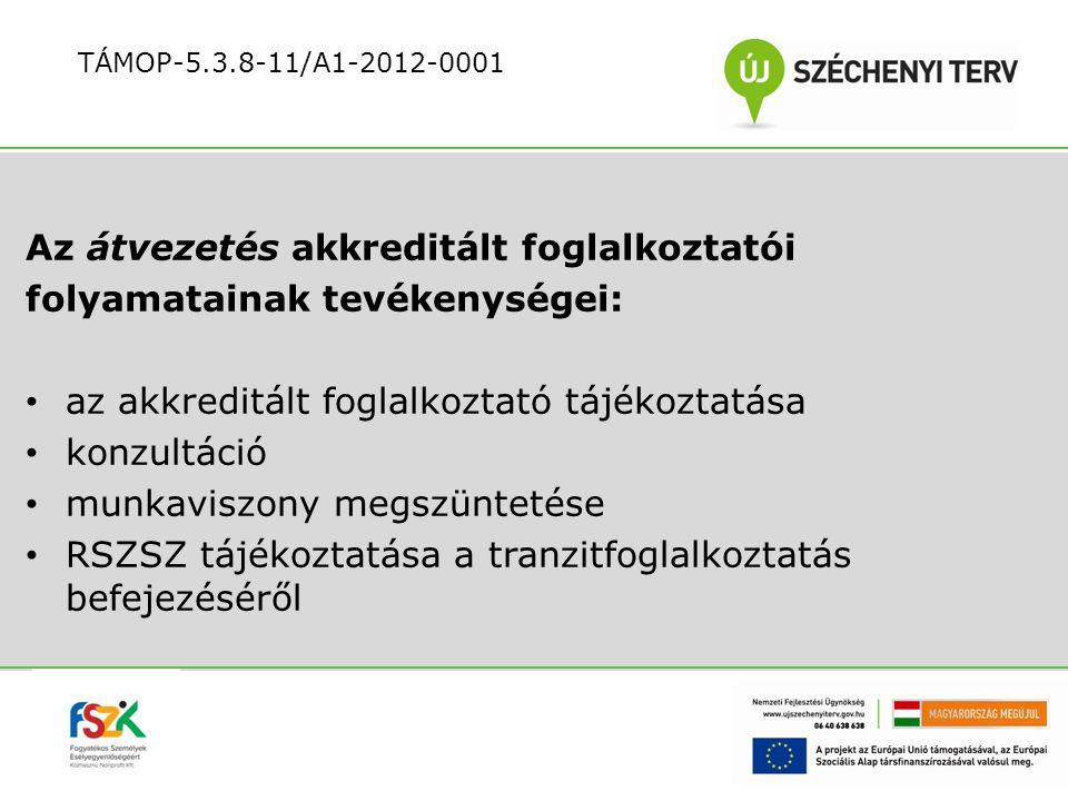 Az átvezetés akkreditált foglalkoztatói folyamatainak tevékenységei: