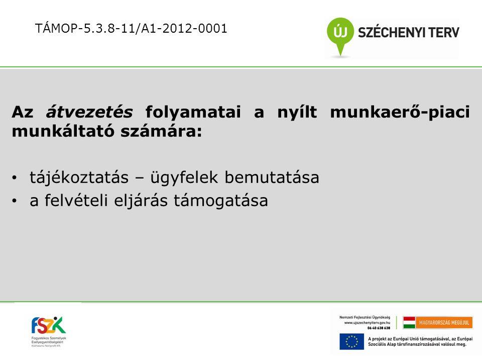 Az átvezetés folyamatai a nyílt munkaerő-piaci munkáltató számára: