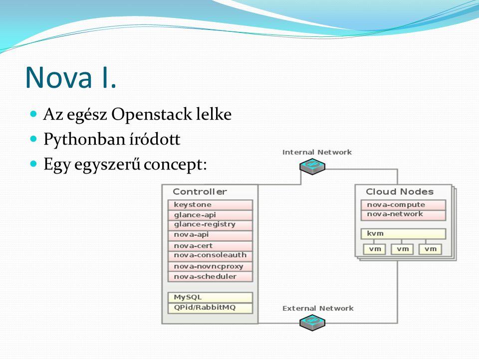 Nova I. Az egész Openstack lelke Pythonban íródott