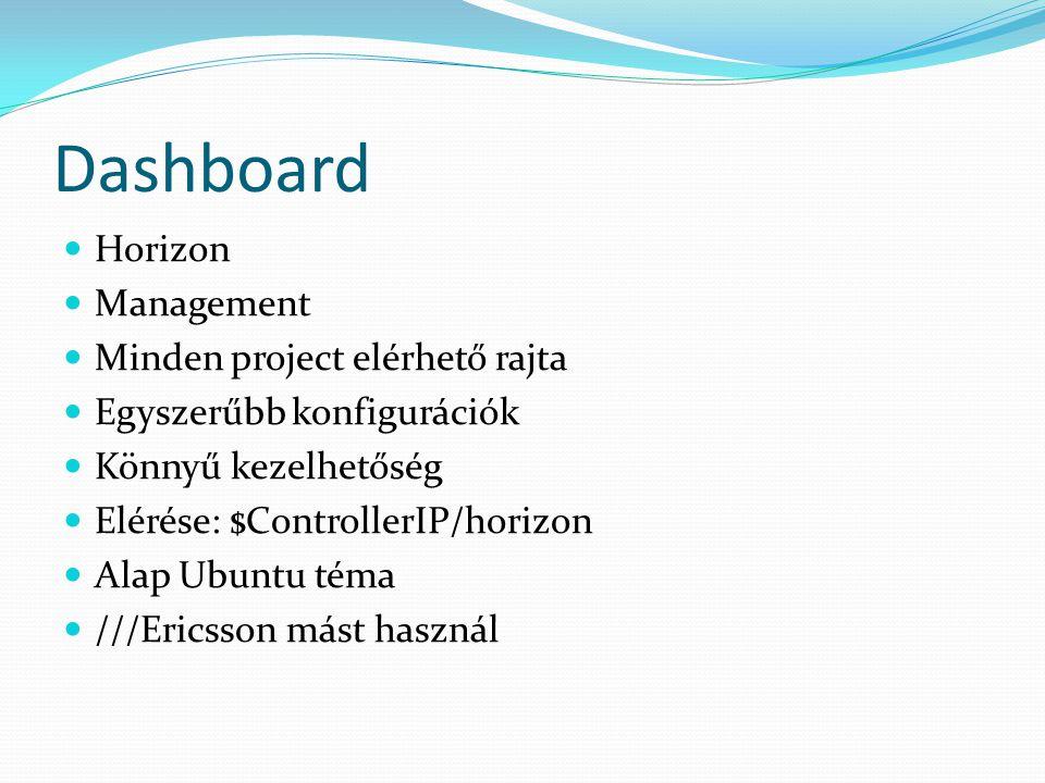 Dashboard Horizon Management Minden project elérhető rajta