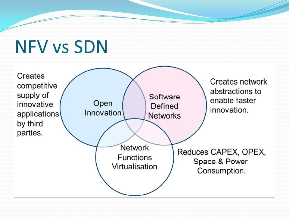 NFV vs SDN