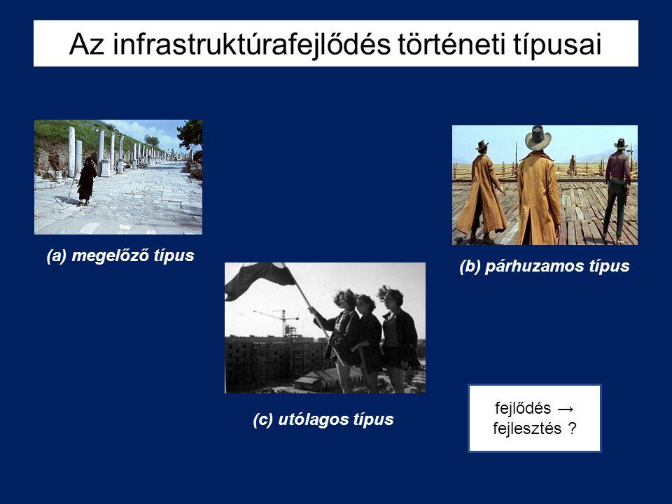 Az infrastruktúrafejlődés történeti típusai