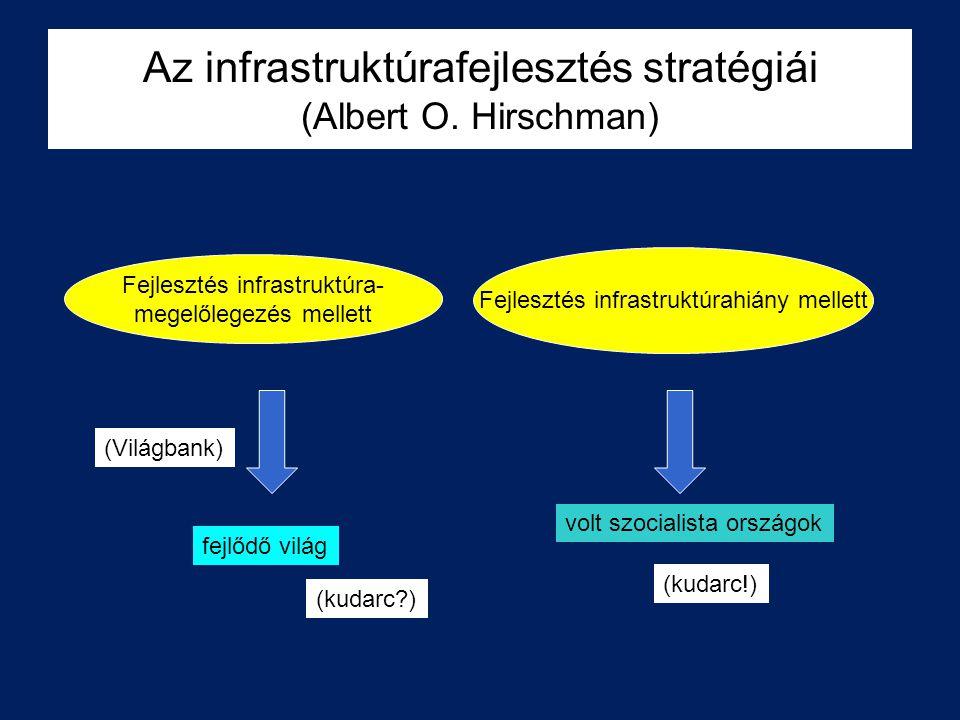 Az infrastruktúrafejlesztés stratégiái (Albert O. Hirschman)