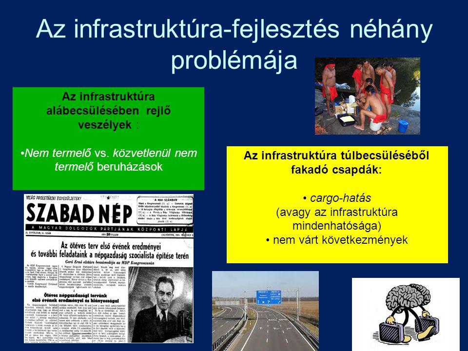 Az infrastruktúra-fejlesztés néhány problémája