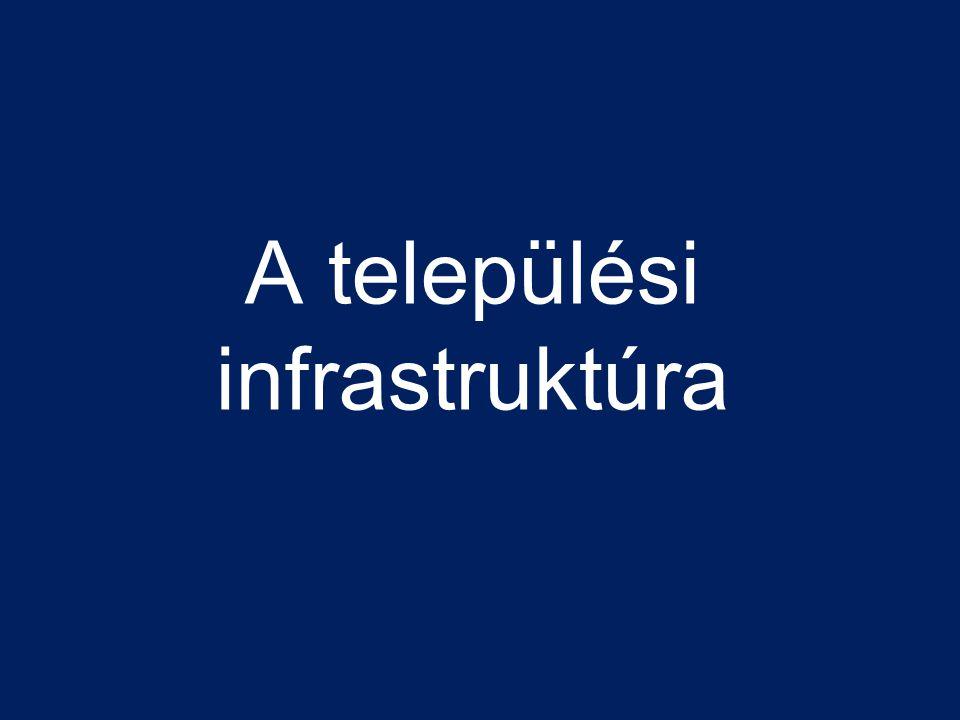 A települési infrastruktúra