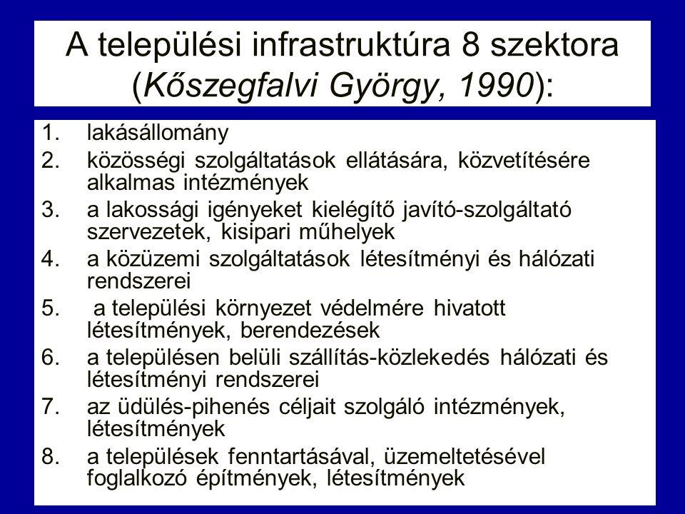 A települési infrastruktúra 8 szektora (Kőszegfalvi György, 1990):