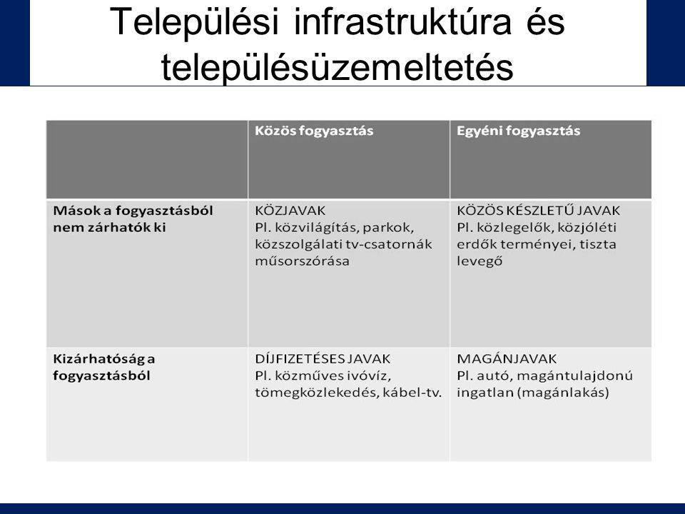 Települési infrastruktúra és településüzemeltetés