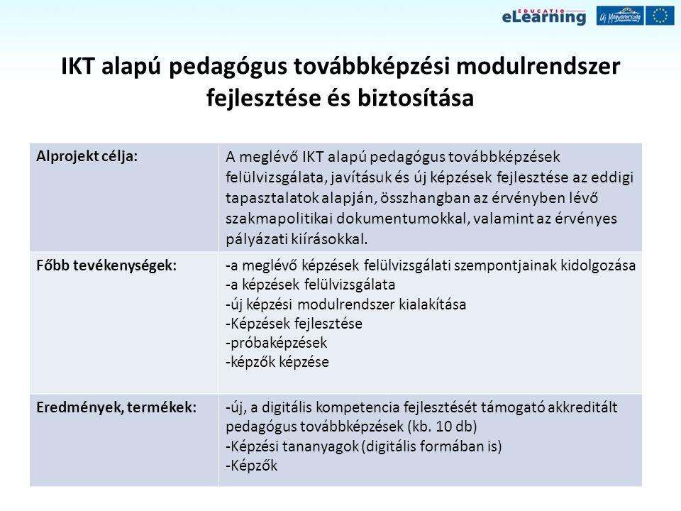 IKT alapú pedagógus továbbképzési modulrendszer fejlesztése és biztosítása