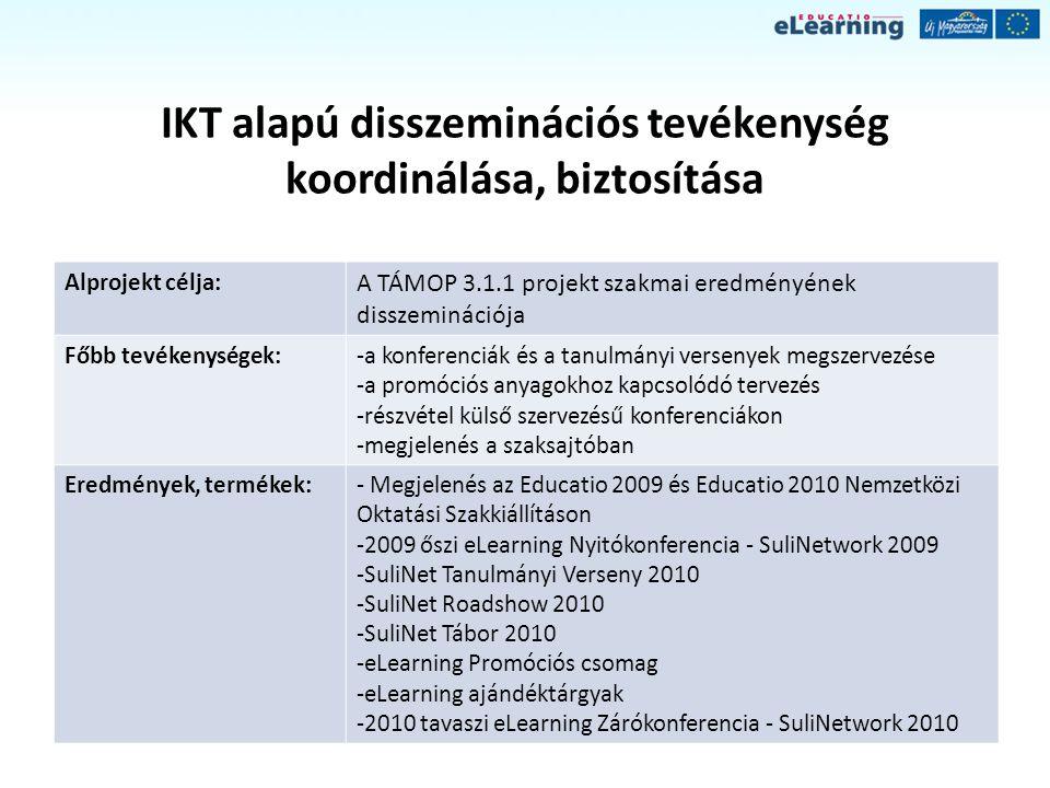 IKT alapú disszeminációs tevékenység koordinálása, biztosítása