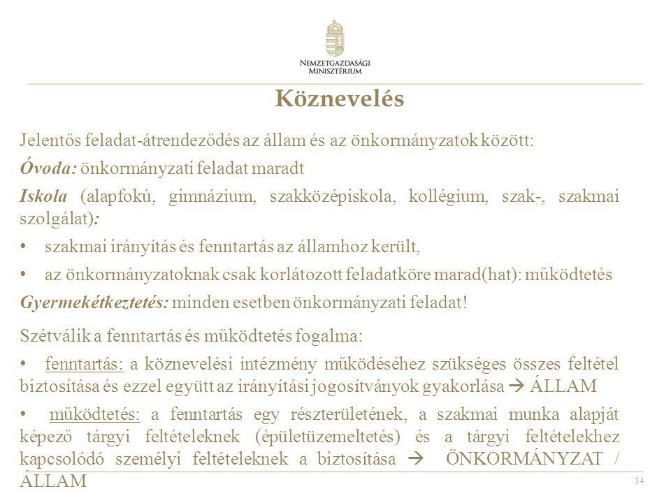 Köznevelés Jelentős feladat-átrendeződés az állam és az önkormányzatok között: Óvoda: önkormányzati feladat maradt.
