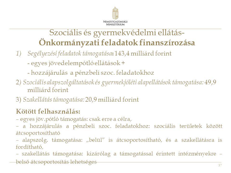 Szociális és gyermekvédelmi ellátás- Önkormányzati feladatok finanszírozása