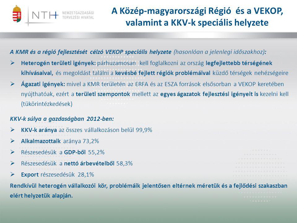 A Közép-magyarországi Régió és a VEKOP, valamint a KKV-k speciális helyzete