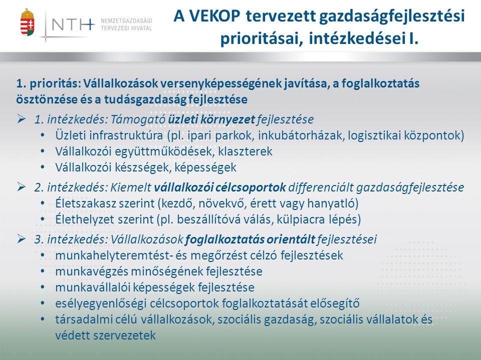 A VEKOP tervezett gazdaságfejlesztési prioritásai, intézkedései I.