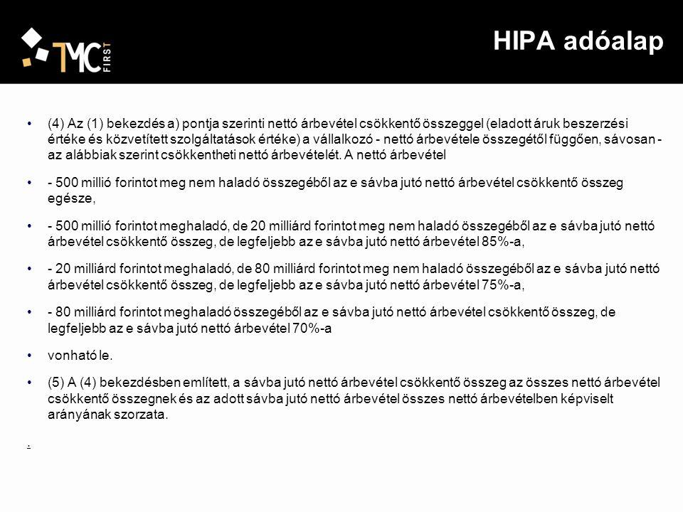 HIPA adóalap