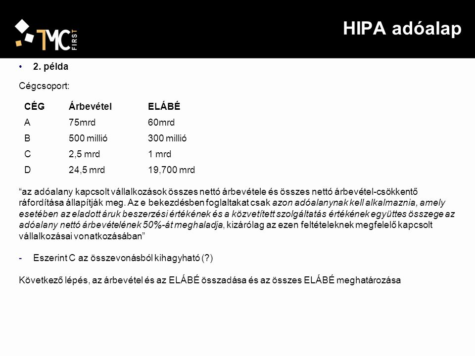 HIPA adóalap 2. példa Cégcsoport: