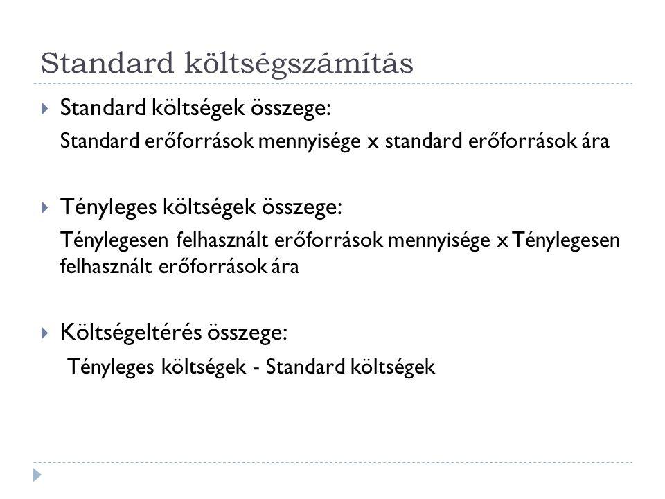 Standard költségszámítás