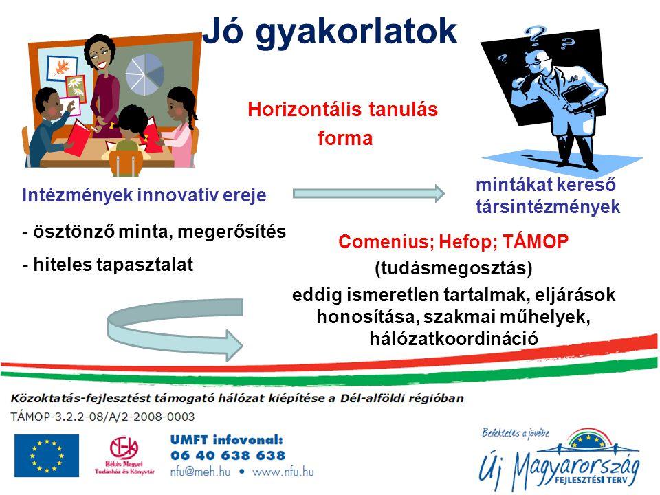 Intézmények innovatív ereje Comenius; Hefop; TÁMOP