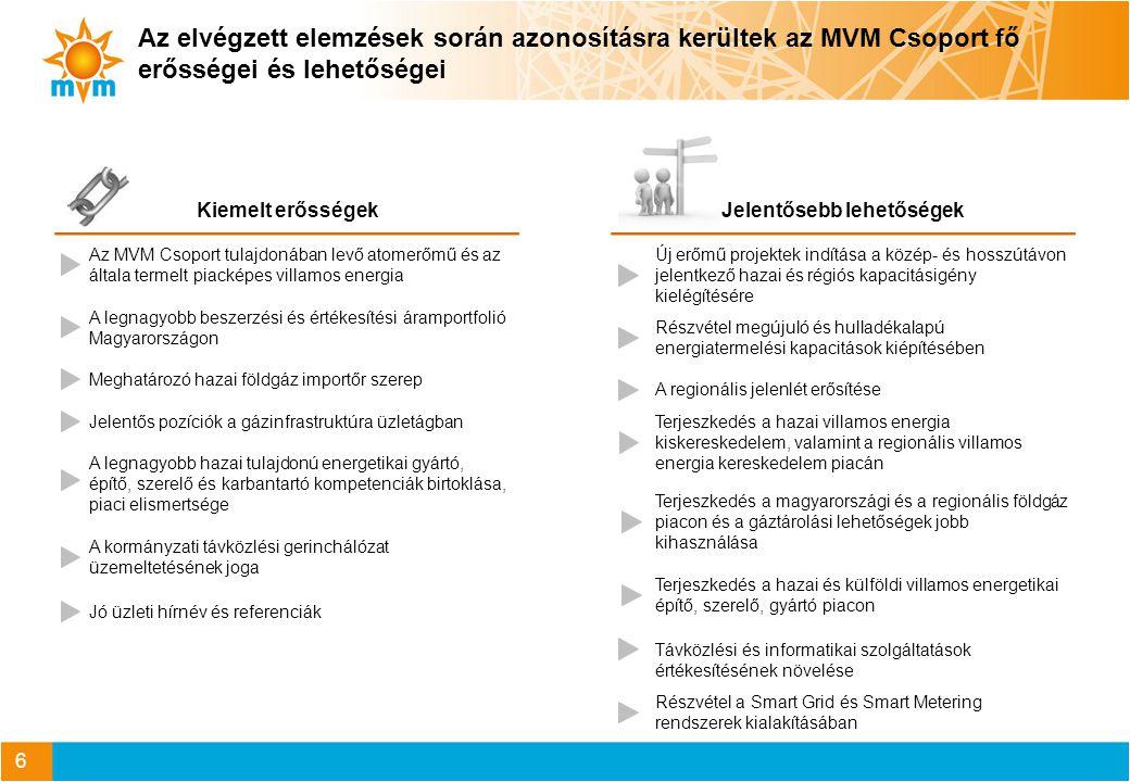 Az MVM Csoport üzleti területeire vonatkozó fő stratégiai célok