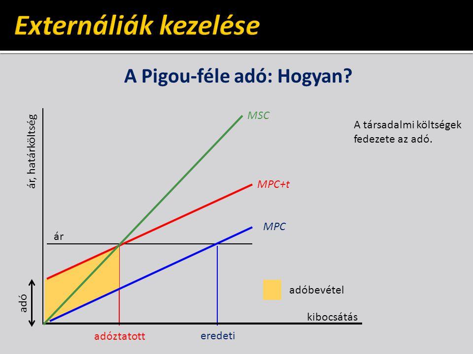 A Pigou-féle adó: Hogyan