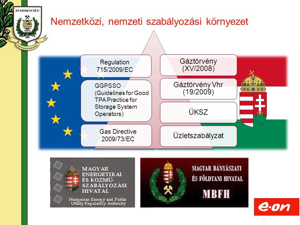 Nemzetközi, nemzeti szabályozási környezet