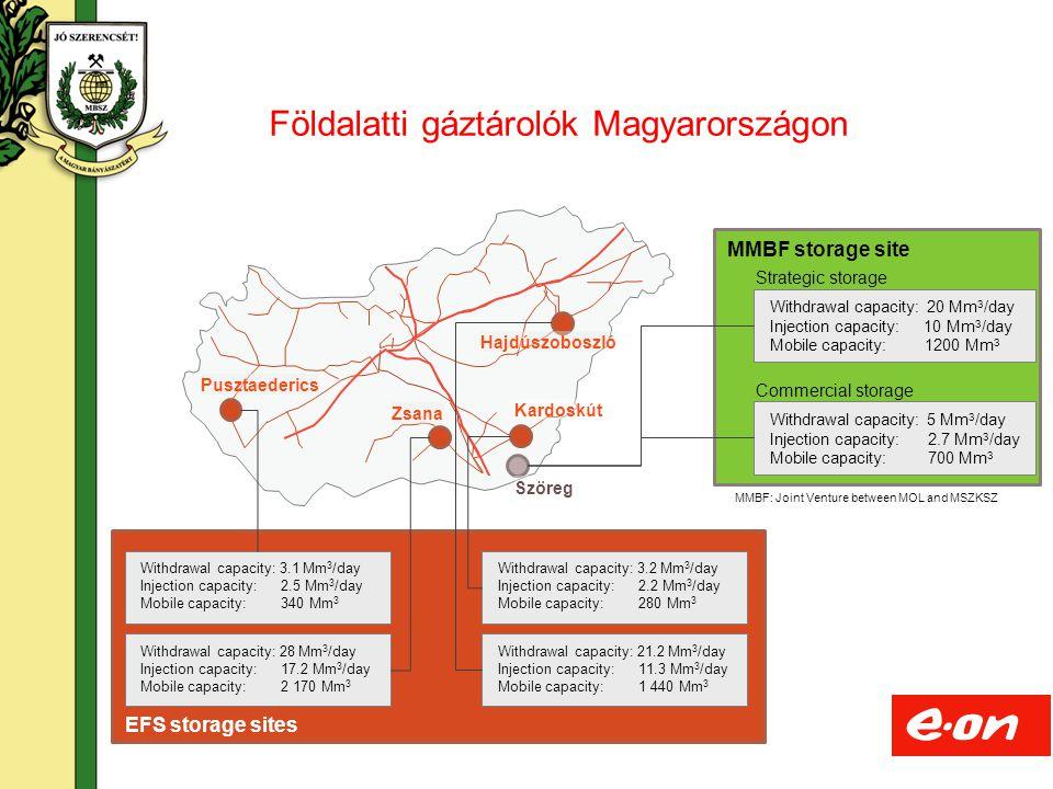 Földalatti gáztárolók Magyarországon
