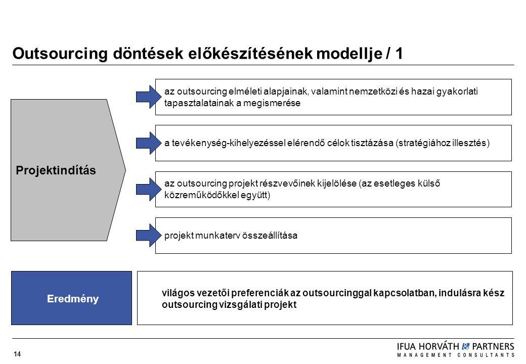 Outsourcing döntések előkészítésének modellje / 1
