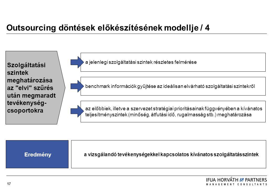 Outsourcing döntések előkészítésének modellje / 4