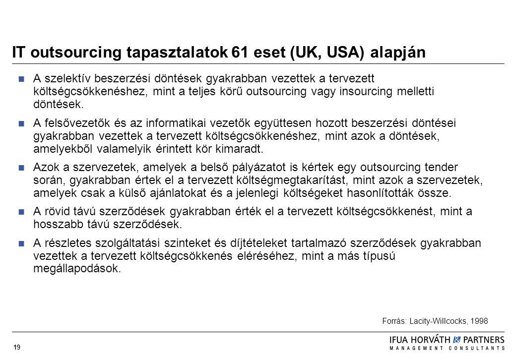 IT outsourcing tapasztalatok 61 eset (UK, USA) alapján