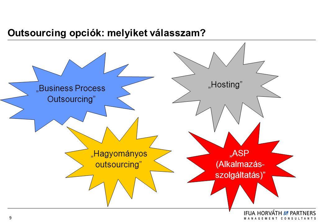 Outsourcing opciók: melyiket válasszam